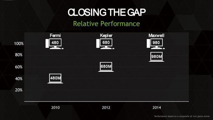 closing-the-gap