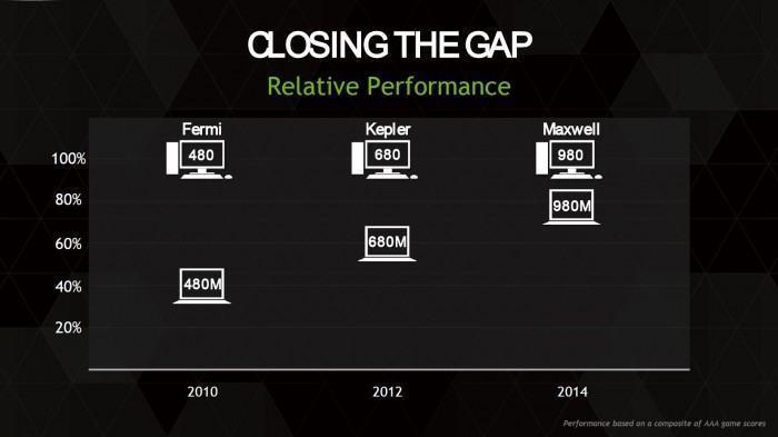 closing-the-gap