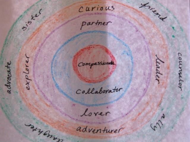 compassionate at the core...