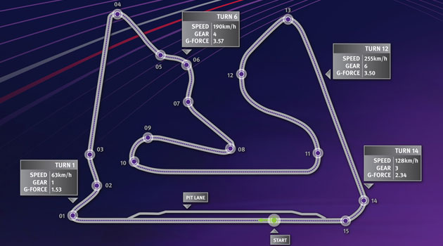 Previo al Gran Premio de Bahréin de Infiniti