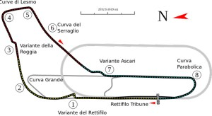 800px-Monza_track_map