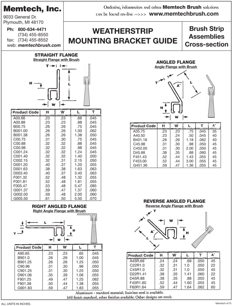 Brush Mounting Bracket Guide