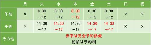 湘南福祉センター診療所の診療時間