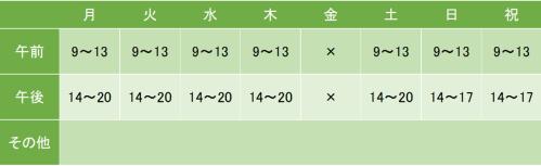 ハートクリニック小田原の診療時間