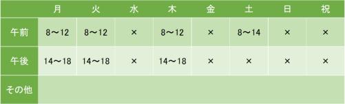 コーウェルクリニック横浜の診療時間について