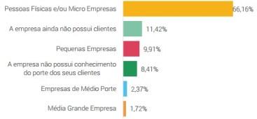 empresas que compram - Conheça uma forma de mudar o Brasil, o Movimento Empresa Júnior