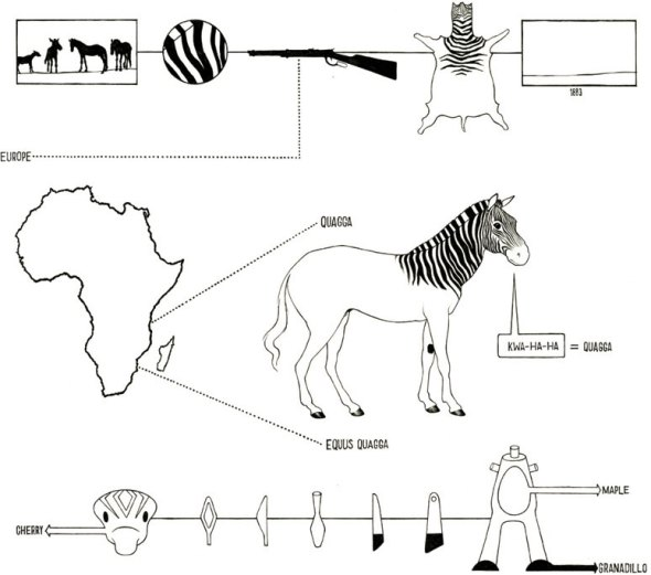 05-toys_extinct_animals