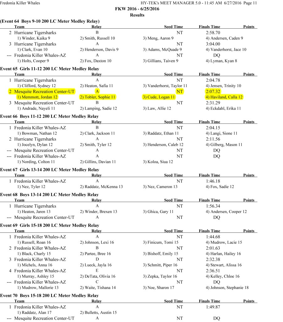 Fredonia Invitational Swim Results-11 - Copy