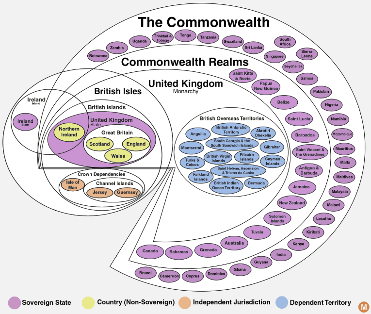 The absurdly confusing lands of the British Crown, explained in 1 chart