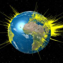 world population data visualization