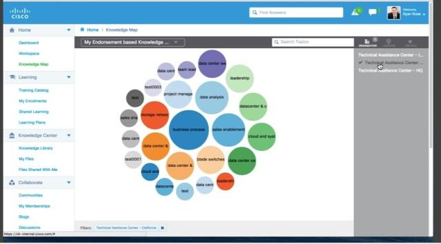 Company_knowledge_map