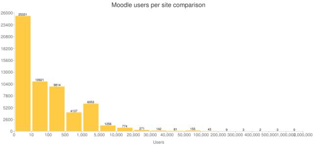 users_per_site.20150930