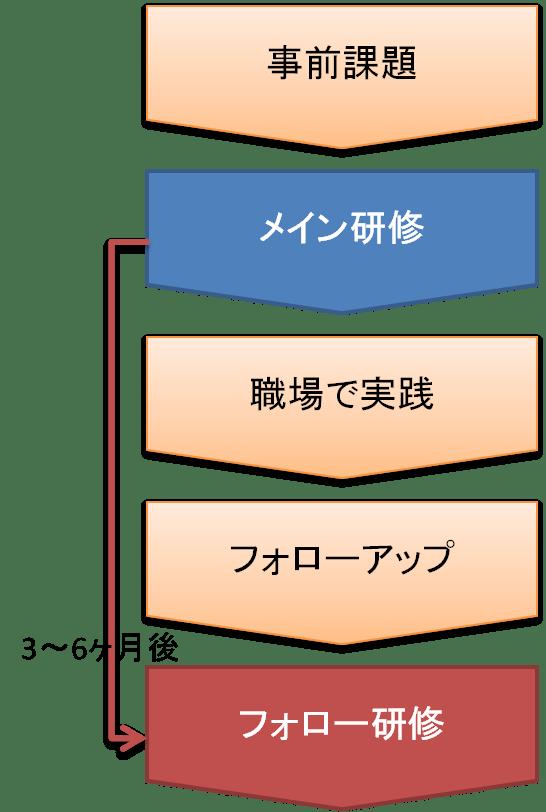 kaisou2