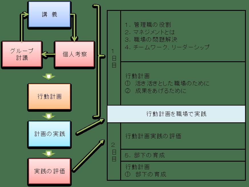 kaisou4