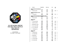 2010-mg-natmeet-final-motorkhana-results
