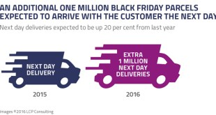 Black Friday is considered unprofitable by most UK retailers could this lead to its demise Comments LCP Consulting