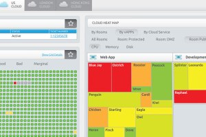 Cloud monitoring solution for hundreds to thousands