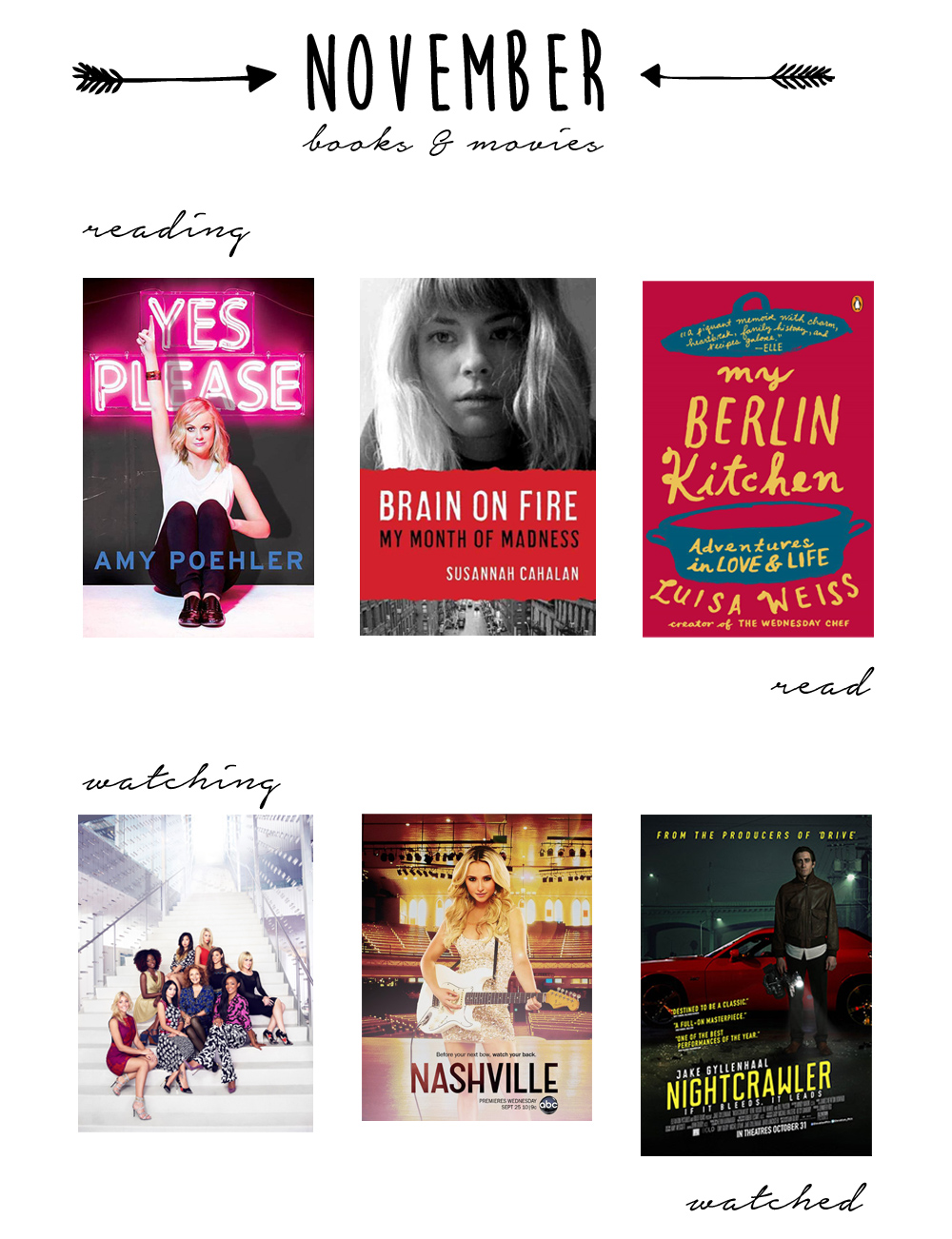 what I'm reading & watching this November | midwestlovefest