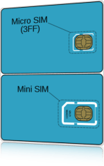 DIY MicroSim from a MiniSim (plus adapter)