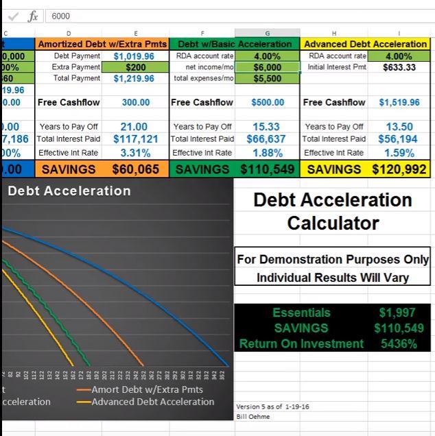 debtprogram