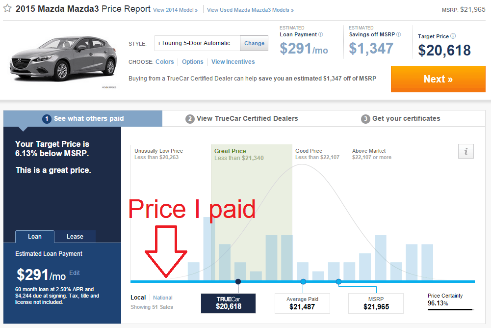 Buying A New 2015 Mazda 3 Getting A Better Price Than