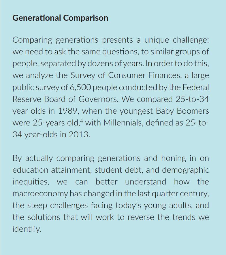 young invincibles millennial study