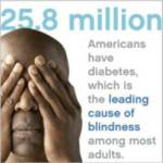 Black Diabetics Suffer From High Rates of Vision Loss