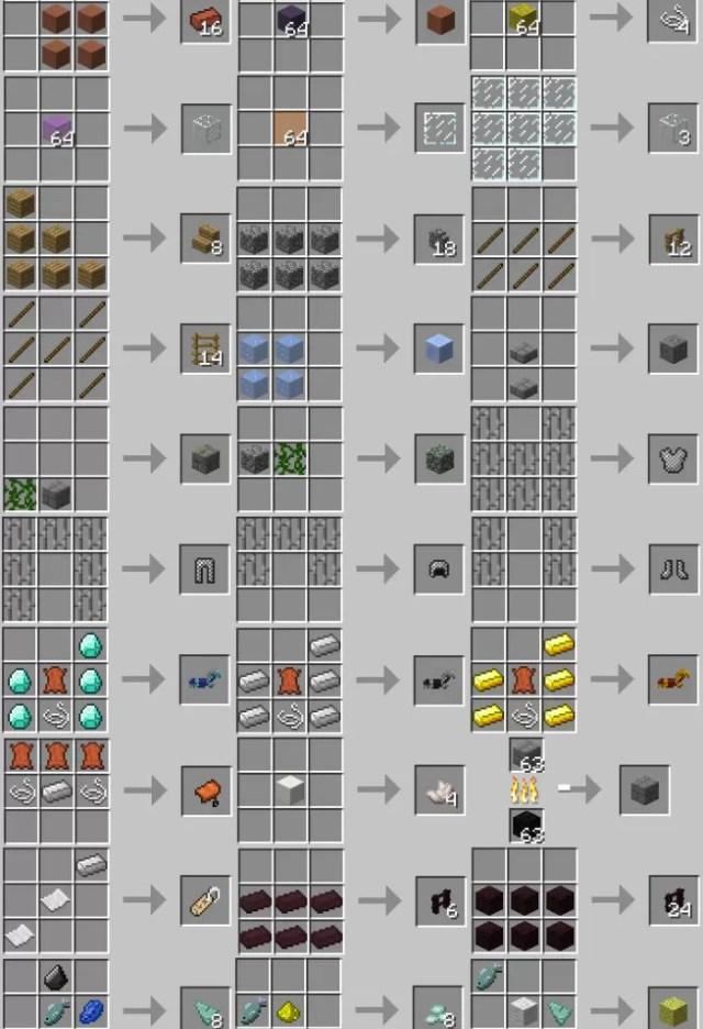Convenient Recipes Mod For Minecraft 1 8 Minecraftsix