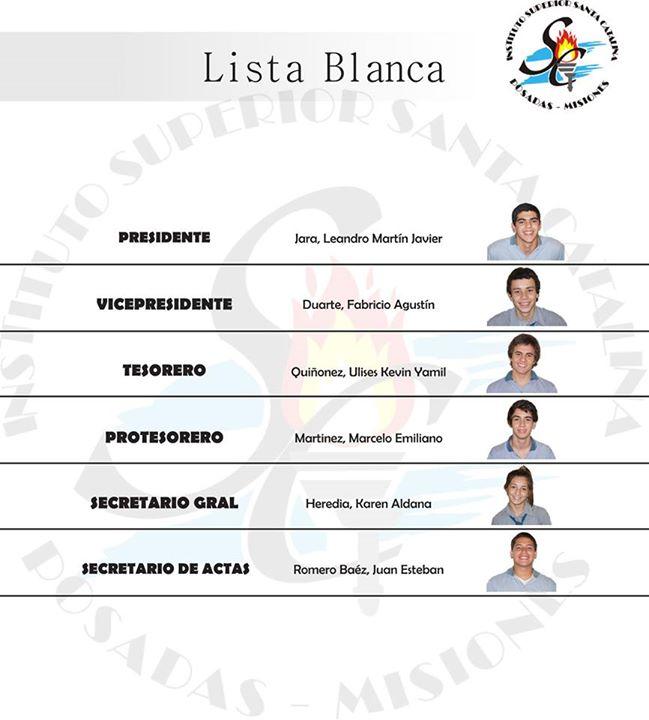 ELECCIÓN DE CENTRO DE ESTUDIANTES