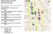 Residents were surveyed to assess whether prostitution has decreased in neighborhood.