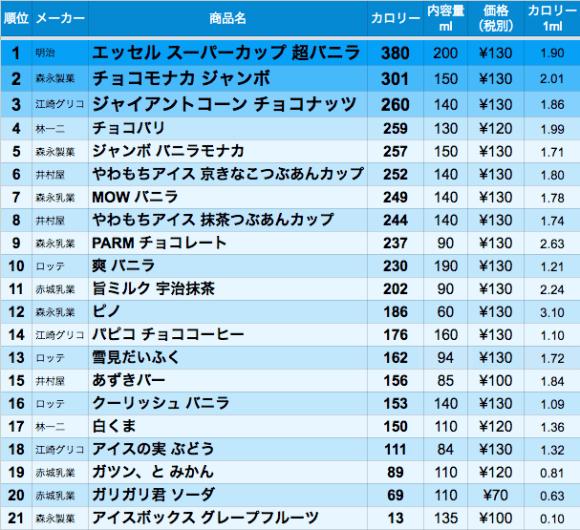 data_ranking_ice01a