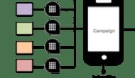Successful-Mobile-Marketing-Campaign