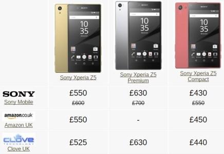 Sony Mobile slashes Xperia Z5