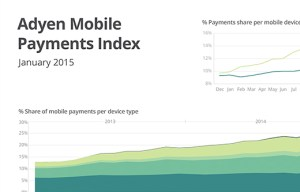 Mobile Payments Index