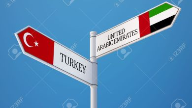 United Arab Emirates  Turkey High Resolution Sign Flags Concept