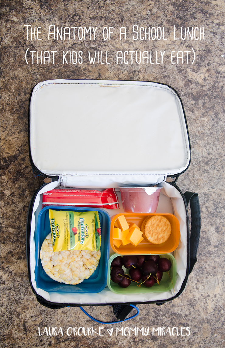 The Anatomy of a School Lunch