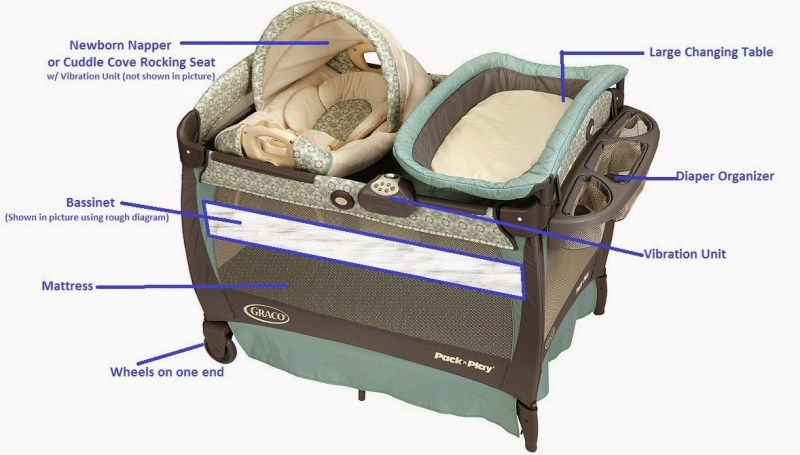 Large Of Graco Pack N Play Bassinet
