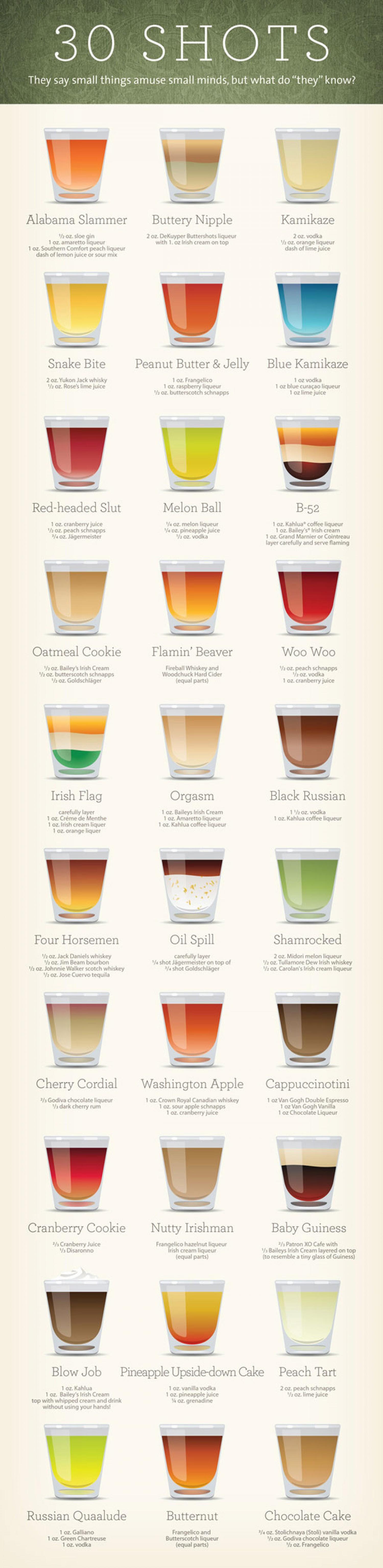 recette de 30 shots