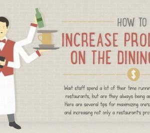 productivité serveur restaurant