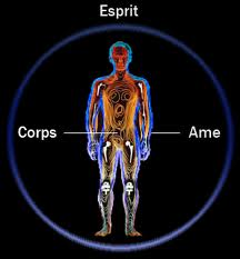 Esprit - Corps - Ame