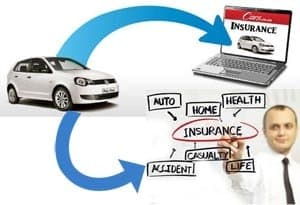 car_insurance_online_vs_agent