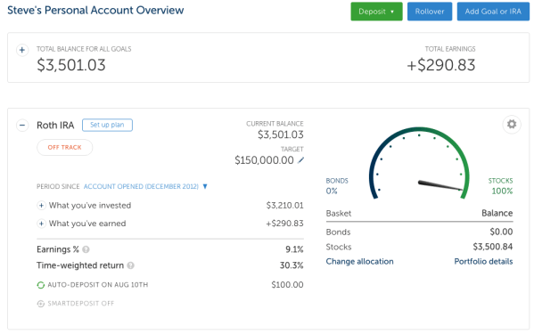 Steve's return on investment with Betterment. Your results will vary