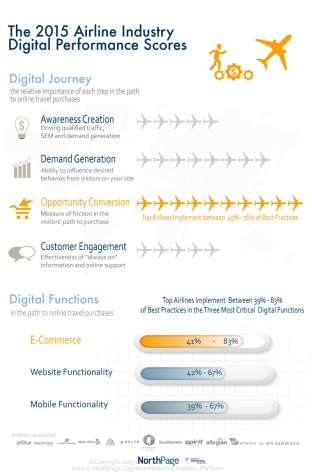 NP-Airline-report-infographic