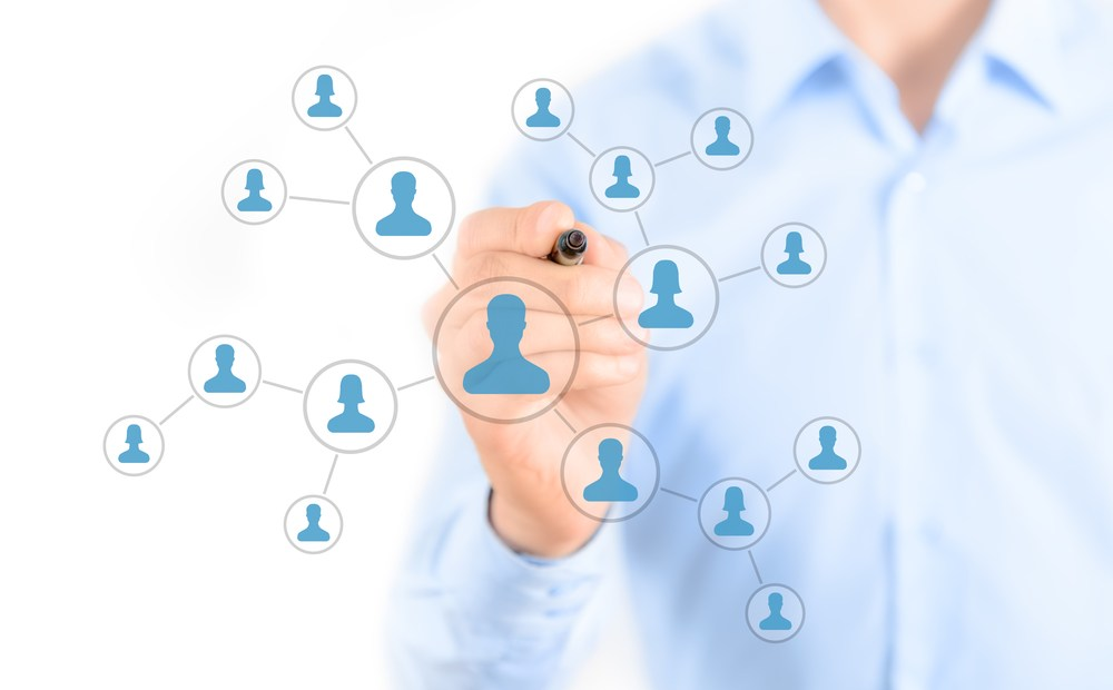 5 tips for Using Twitter in B2B Sales: Part 1