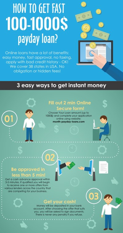 Payday loans online Same Day :: 100-1000$ Cash Loans!