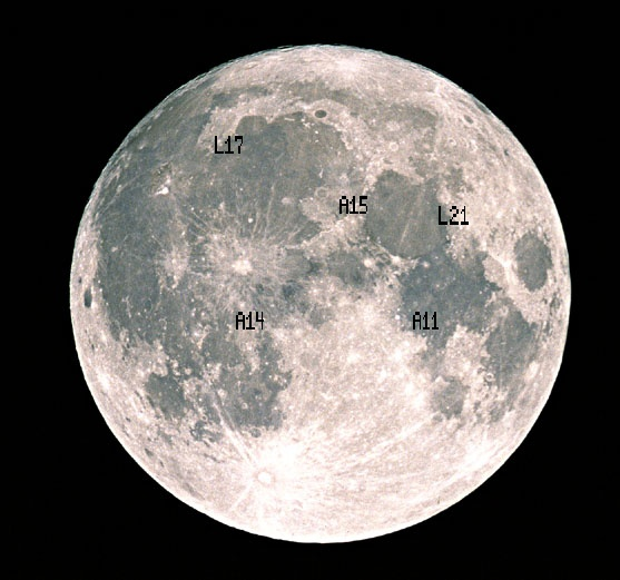 moon_annotate