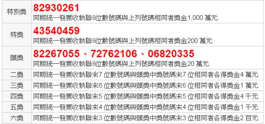 統一發票5.6 月發票對獎2015中獎號碼