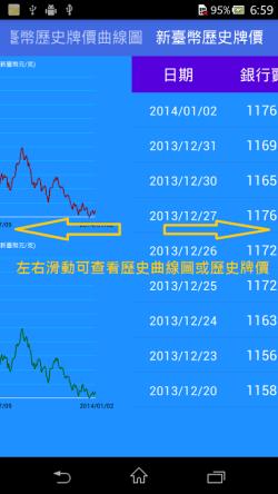 黃金價格一錢多少錢2015 - 台灣黃金價格查詢APP