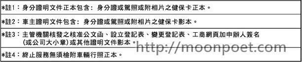 etag申請地點 / 申裝據點