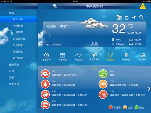 roc_weather_3